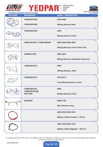Page 357 - par FORD Catalogue  Ford Wiring Harness on